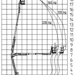 spinhoogwerker 19m